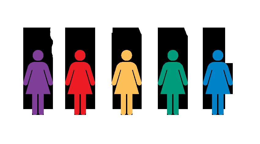 Έρευνα διάγνωσης προβλημάτων που αντιμετωπίζουν οι γυναικείοι επιχειρηματικοί συνεταιρισμοί στην Ελλάδα
