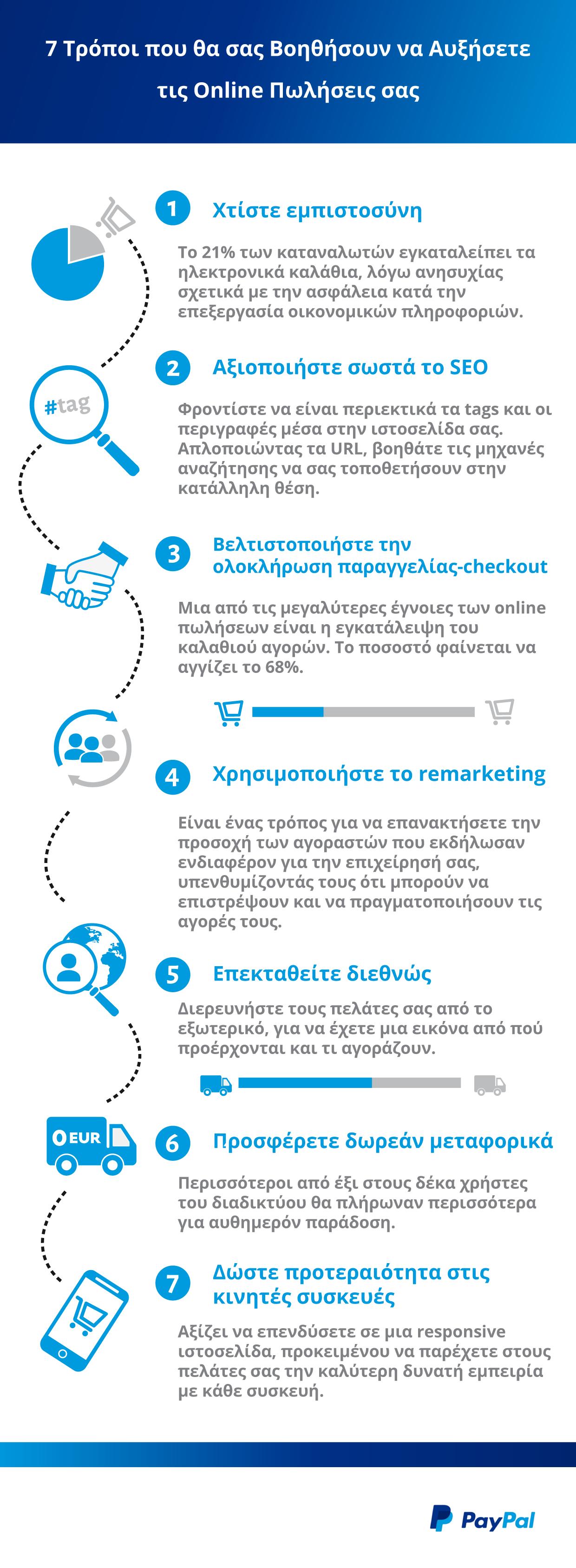 Online sales Infographic GR_422126948