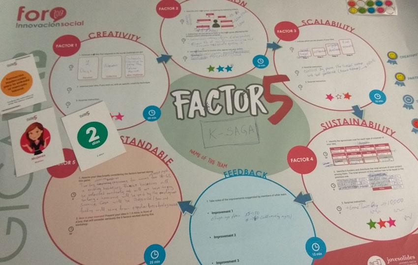 Εργαστήρια βιωματικής εφαρμογής διδακτικού υλικού και εκπαιδευτικών τεχνικών σχετικά με την κοινωνική επιχειρηματικότητα